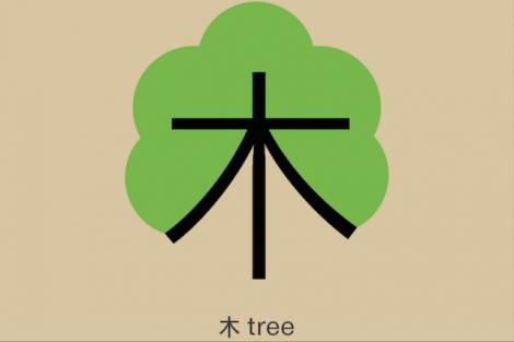 Chinese-4-640x427