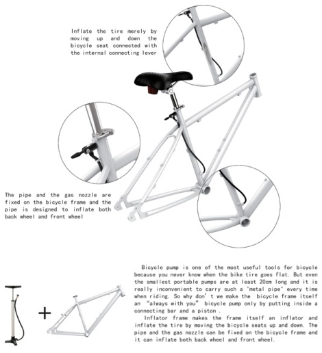 inflator_bicycle2