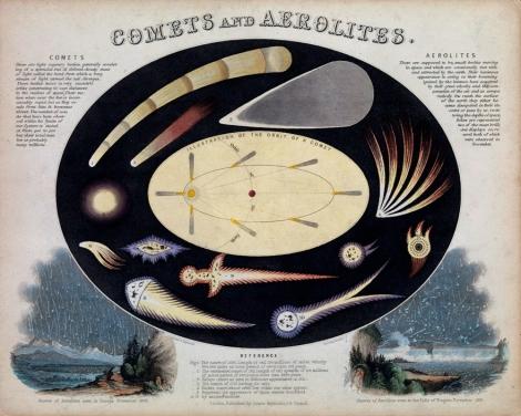 Infographics-Comets
